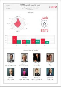 نمونه نتیجه MBTI