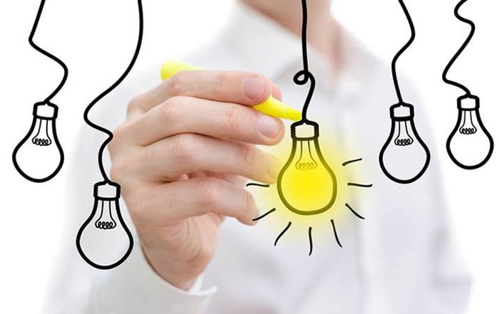 نوآوری در محیط کار